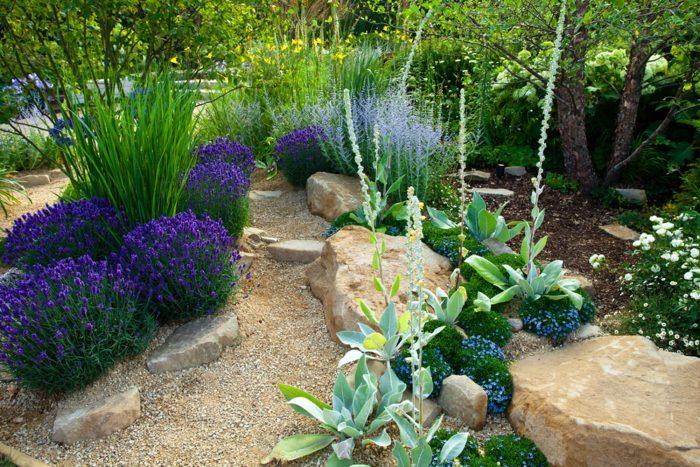 Landscape Architect Or Designer Estate Living
