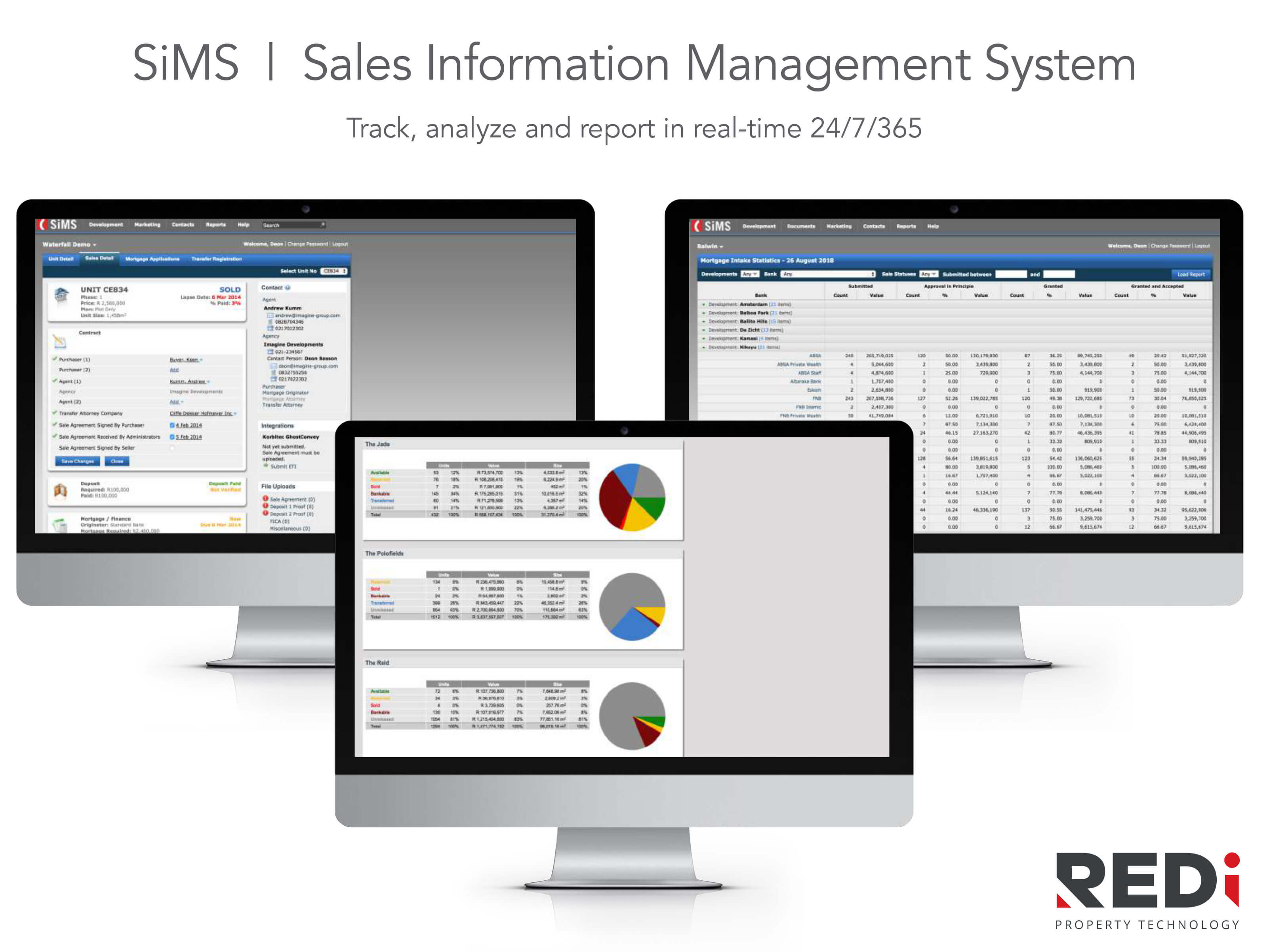 sims sales analytics - REDi Communication