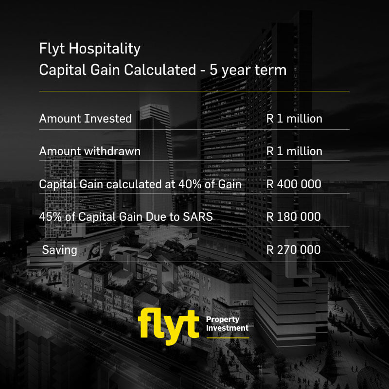Flyt Capital Gain Example2 - Section 12J, are you really getting it?